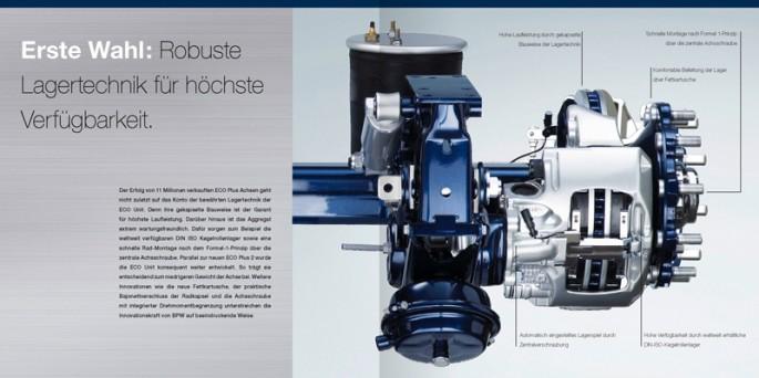 Bergische Achsen Eco Plus Broschüre 6