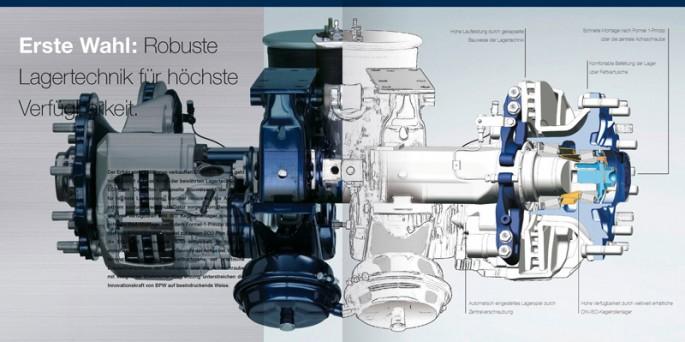 Bergische Achsen Eco Plus Broschüre 7